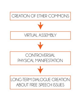 diagram_2_commons
